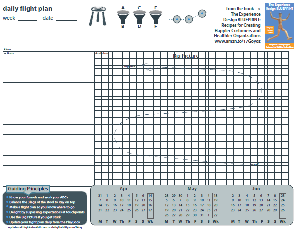 Delight Flight Plan Q2 2014 screen shot - Delightability - The Big Idea Toolkit